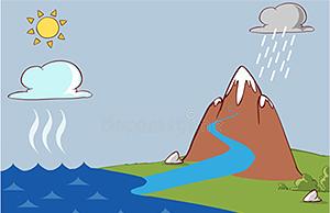 En el ciclo del agua, ¿qué pasa con la sal de los mares y océanos? Si el agua del mar es salada, ¿por qué cuándo cae en forma de lluvia es dulce?